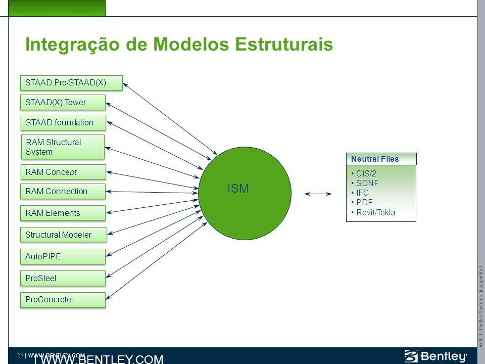 Integração de Modelos Estruturais