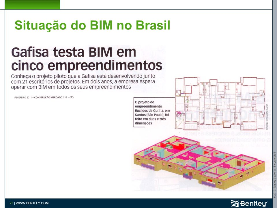 Situação do BIM no Brasil