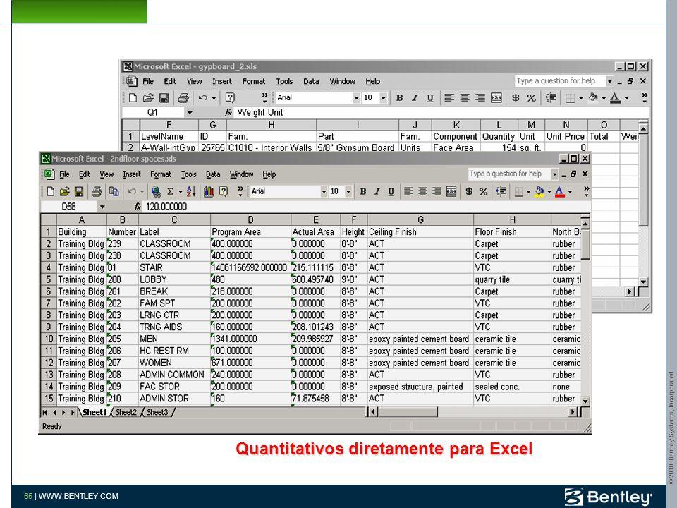 Quantitativos diretamente para Excel
