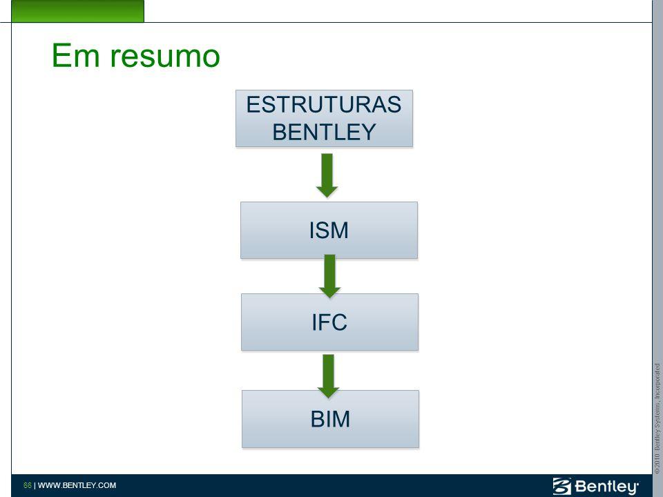 Em resumo ESTRUTURAS BENTLEY ISM IFC BIM