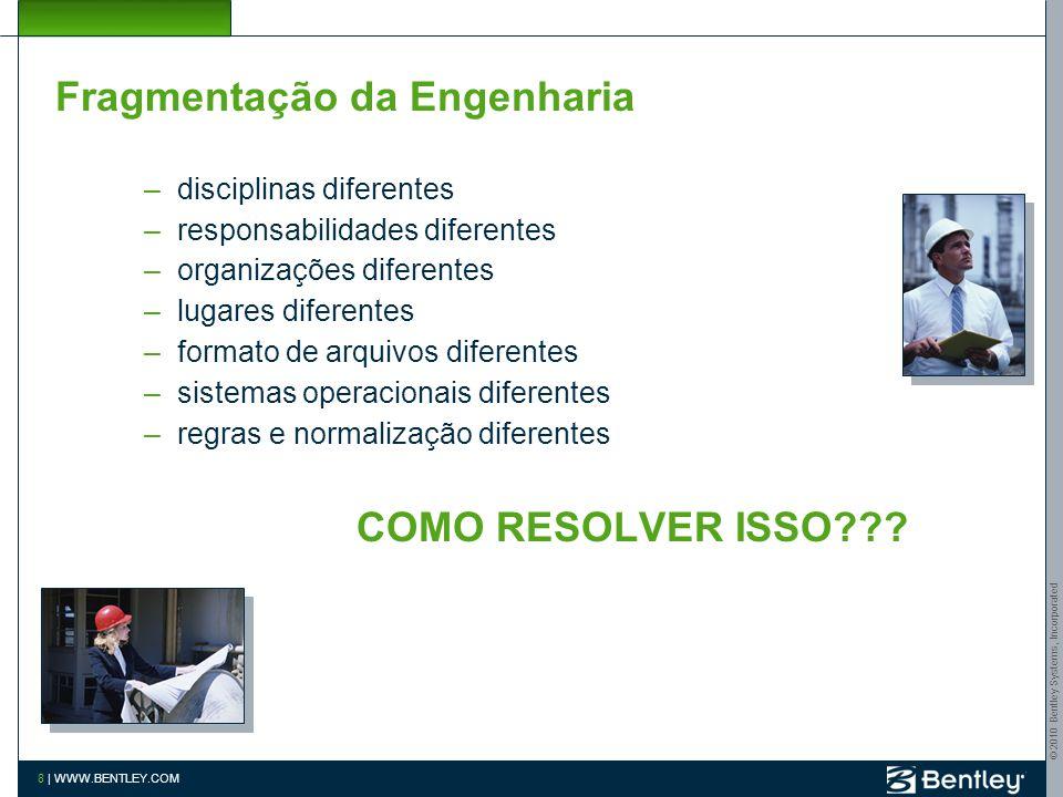 Fragmentação da Engenharia