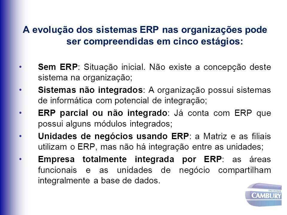 A evolução dos sistemas ERP nas organizações pode ser compreendidas em cinco estágios: