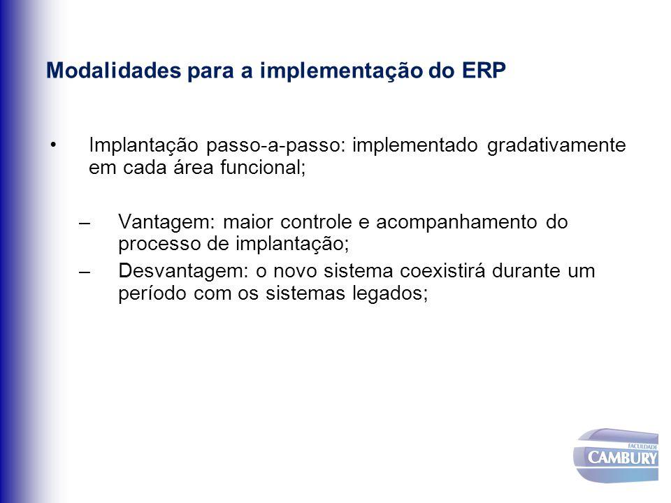 Modalidades para a implementação do ERP