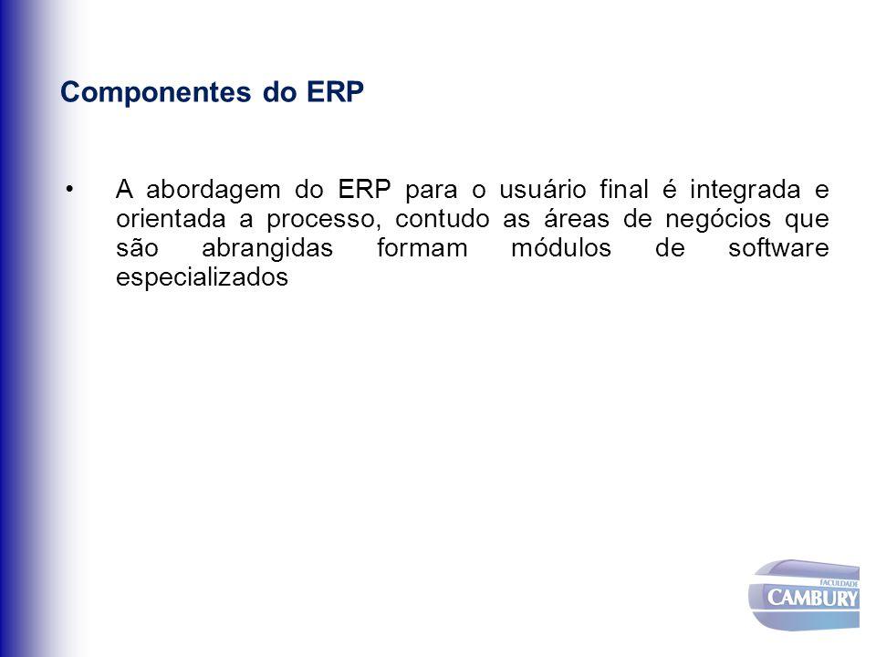 Componentes do ERP