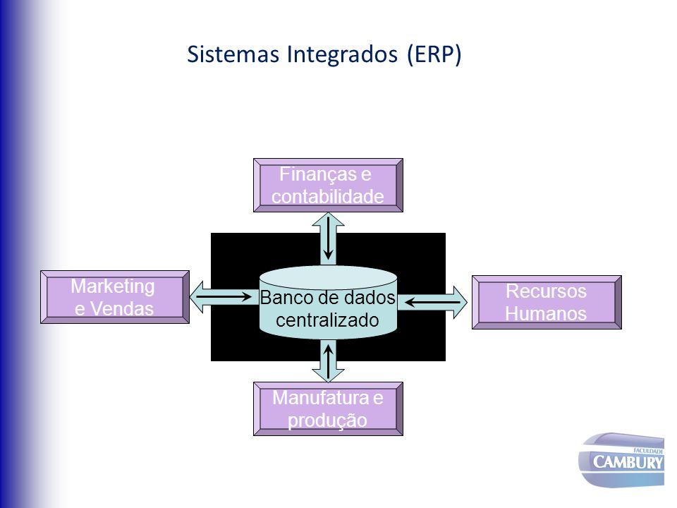 Sistemas Integrados (ERP)