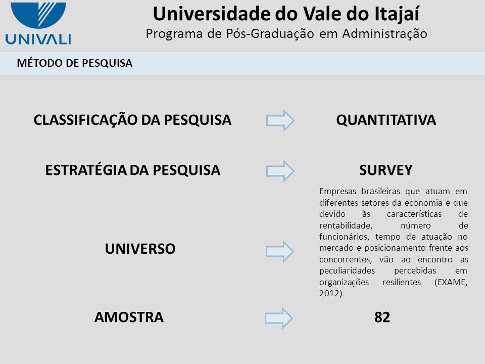 CLASSIFICAÇÃO DA PESQUISA ESTRATÉGIA DA PESQUISA