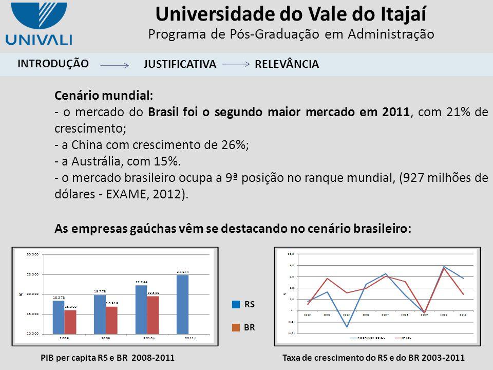 Taxa de crescimento do RS e do BR 2003-2011
