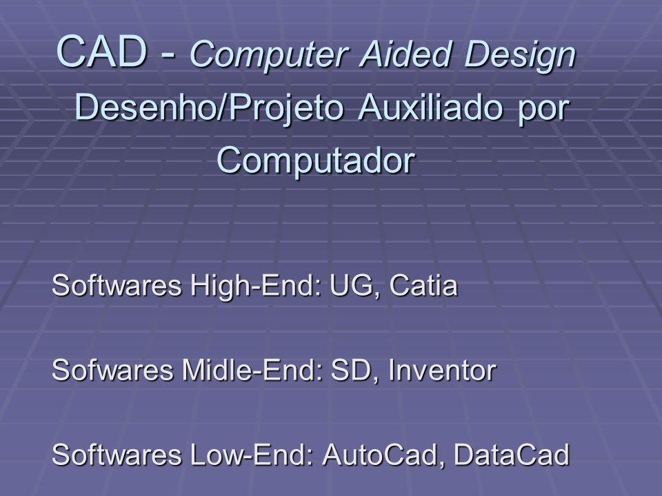 CAD - Computer Aided Design Desenho/Projeto Auxiliado por Computador