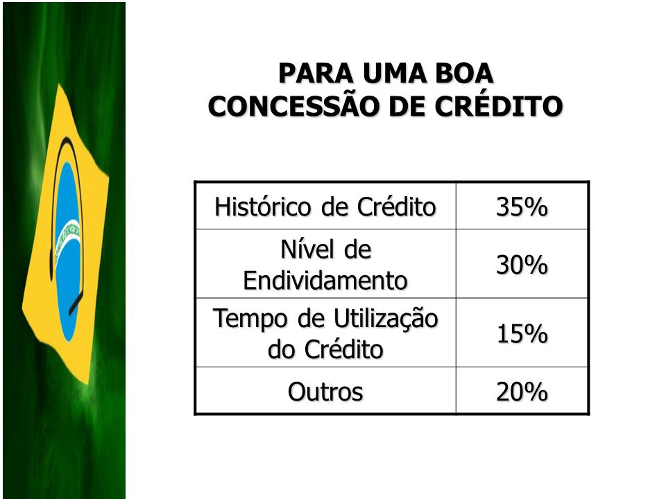 PARA UMA BOA CONCESSÃO DE CRÉDITO