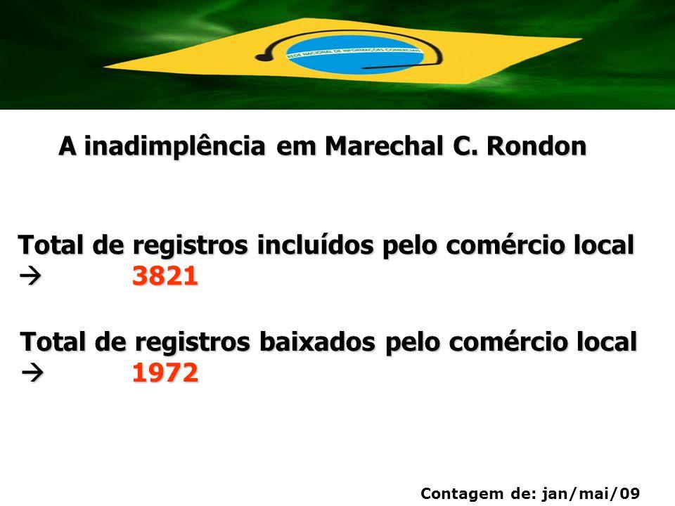 A inadimplência em Marechal C. Rondon