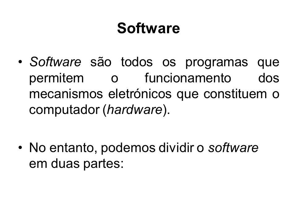 Software Software são todos os programas que permitem o funcionamento dos mecanismos eletrónicos que constituem o computador (hardware).