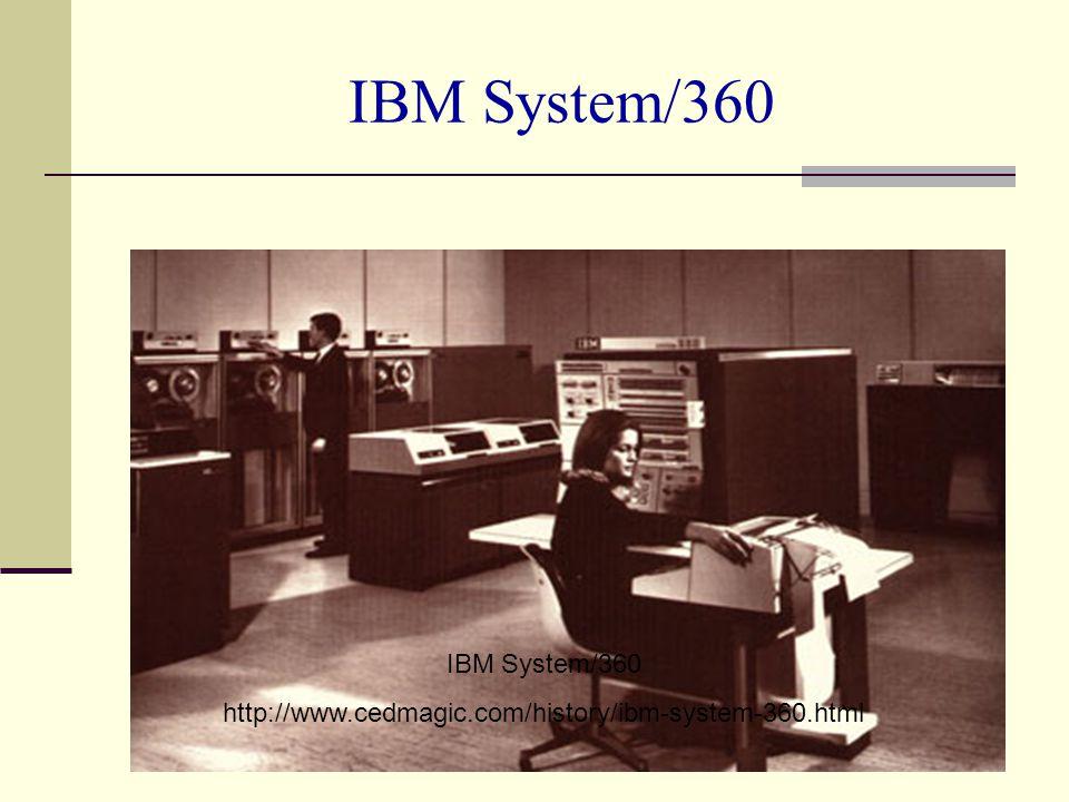 IBM System/360 IBM System/360