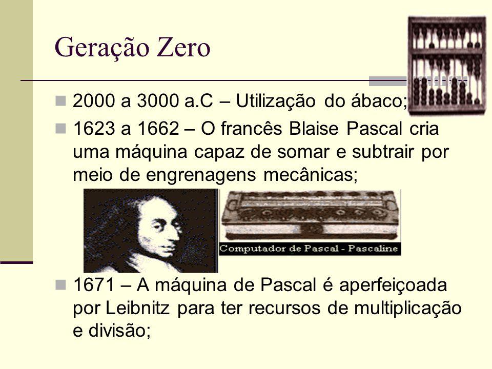 Geração Zero 2000 a 3000 a.C – Utilização do ábaco;