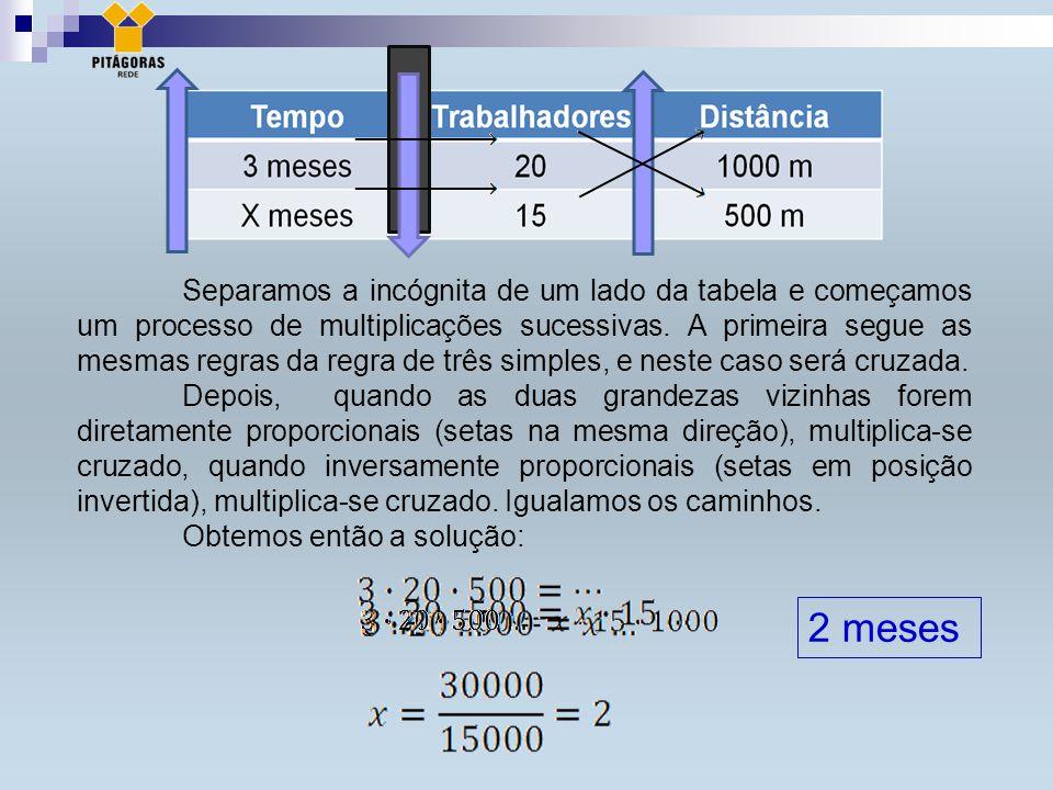 Separamos a incógnita de um lado da tabela e começamos um processo de multiplicações sucessivas. A primeira segue as mesmas regras da regra de três simples, e neste caso será cruzada.
