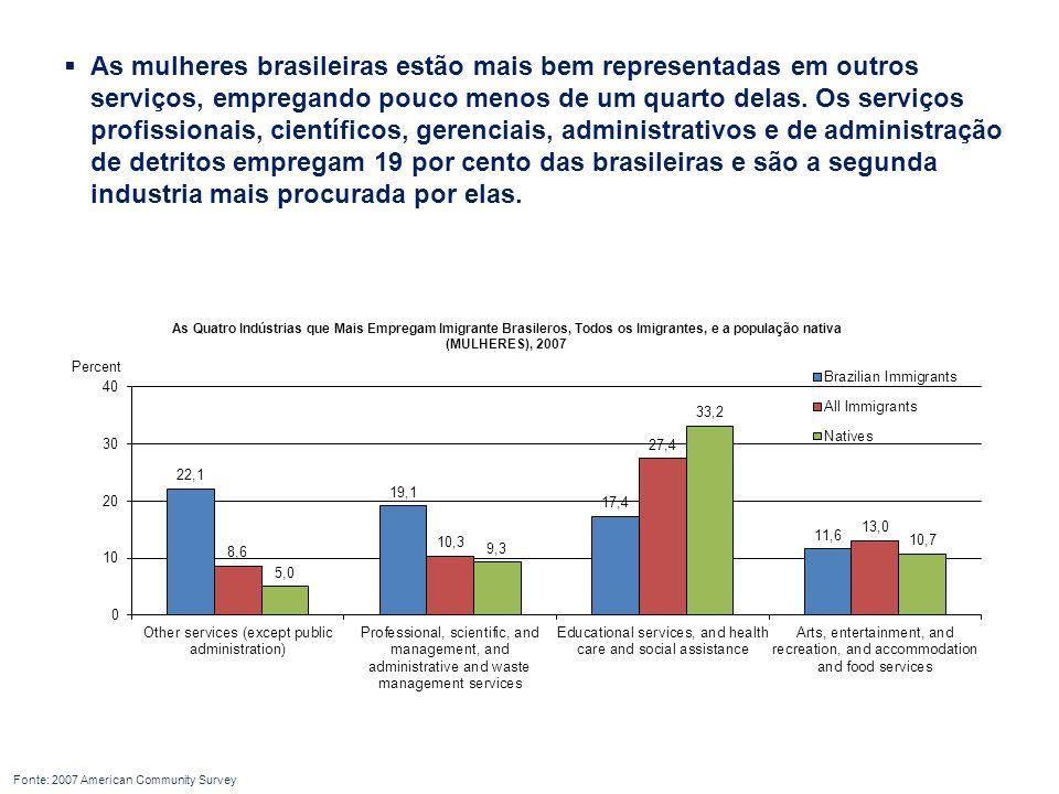 As mulheres brasileiras estão mais bem representadas em outros serviços, empregando pouco menos de um quarto delas. Os serviços profissionais, científicos, gerenciais, administrativos e de administração de detritos empregam 19 por cento das brasileiras e são a segunda industria mais procurada por elas.