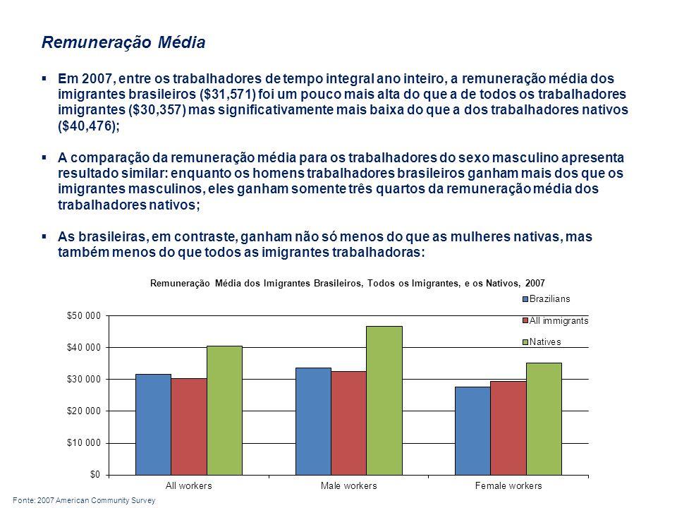 Remuneração Média