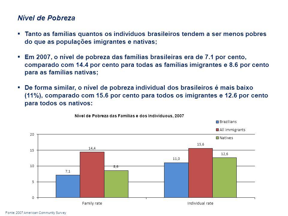 Nível de Pobreza Tanto as famílias quantos os indivíduos brasileiros tendem a ser menos pobres do que as populações imigrantes e nativas;