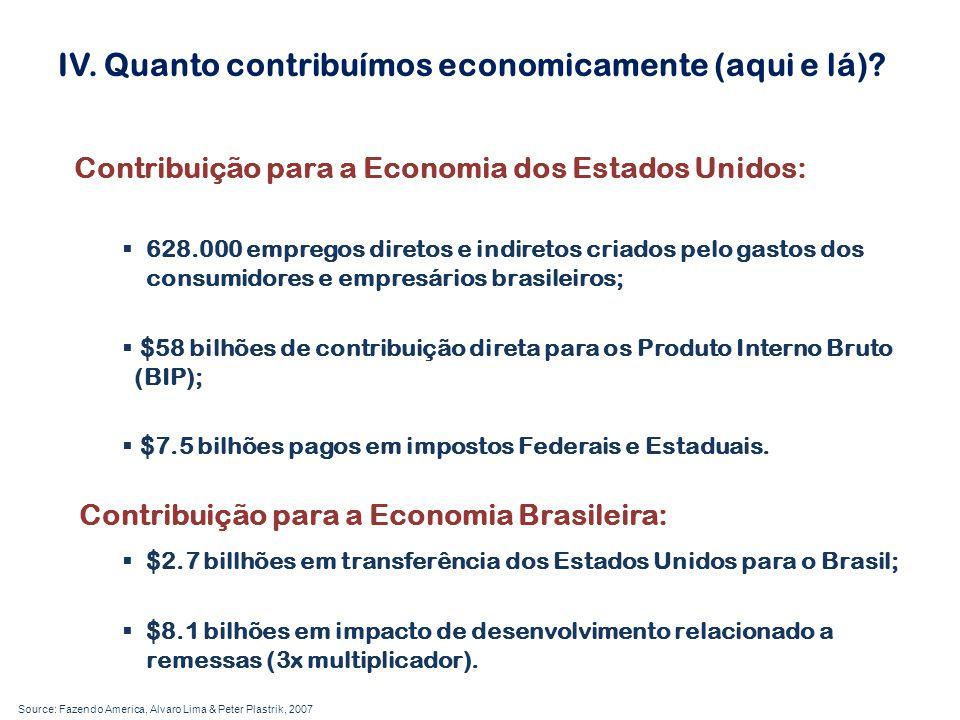 IV. Quanto contribuímos economicamente (aqui e lá)