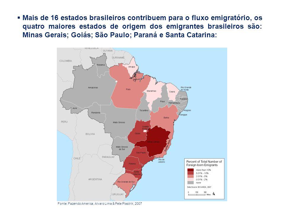 Mais de 16 estados brasileiros contribuem para o fluxo emigratório, os quatro maiores estados de origem dos emigrantes brasileiros são: Minas Gerais; Goiás; São Paulo; Paraná e Santa Catarina: