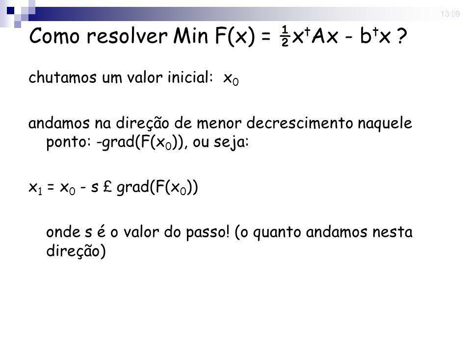 Como resolver Min F(x) = ½xtAx - btx
