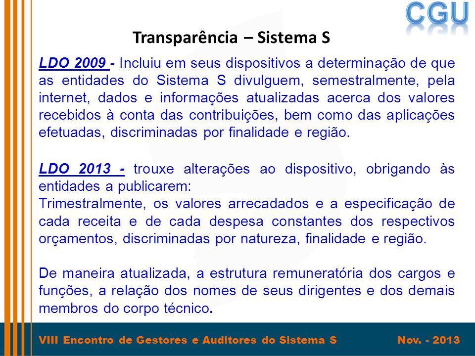 Transparência – Sistema S