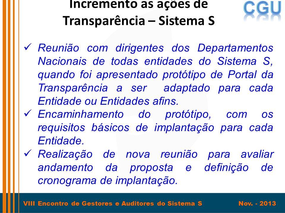 Incremento as ações de Transparência – Sistema S