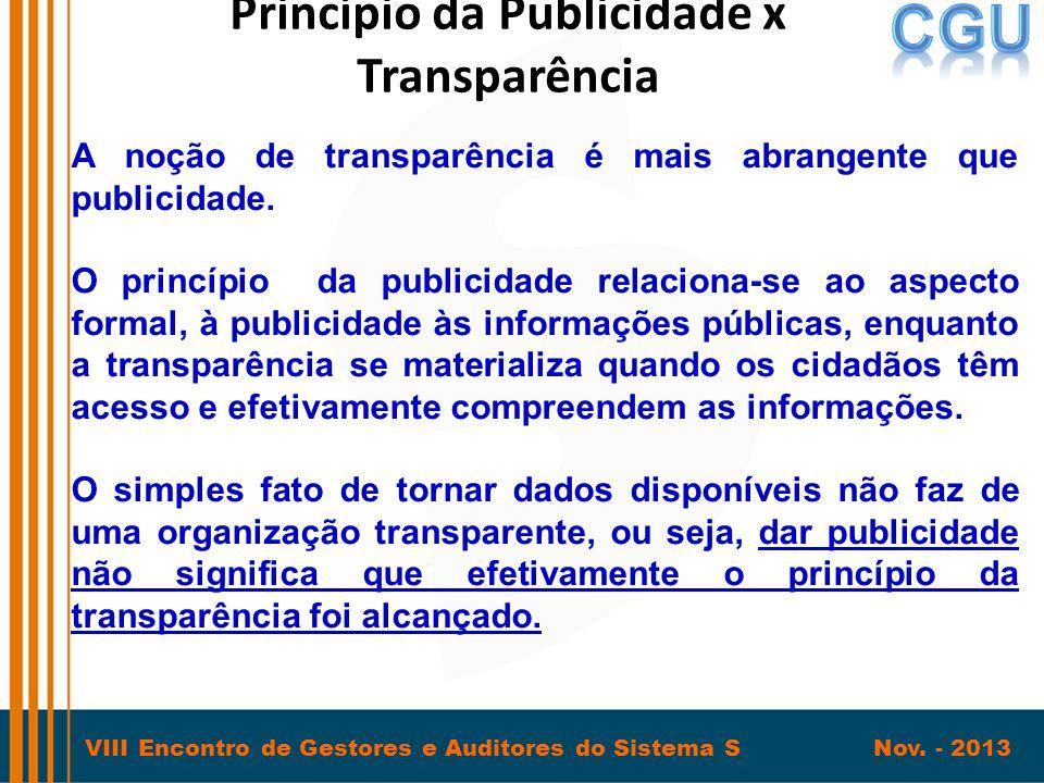 Princípio da Publicidade x Transparência