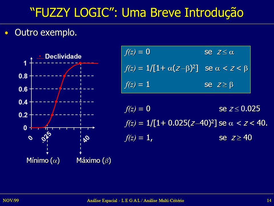 FUZZY LOGIC : Uma Breve Introdução