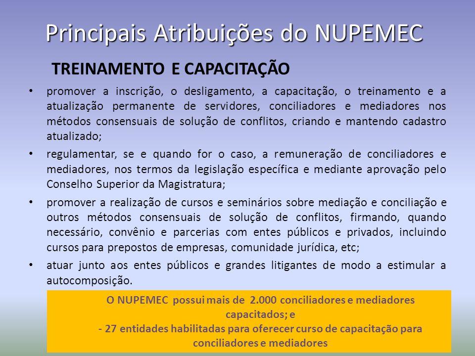 Principais Atribuições do NUPEMEC