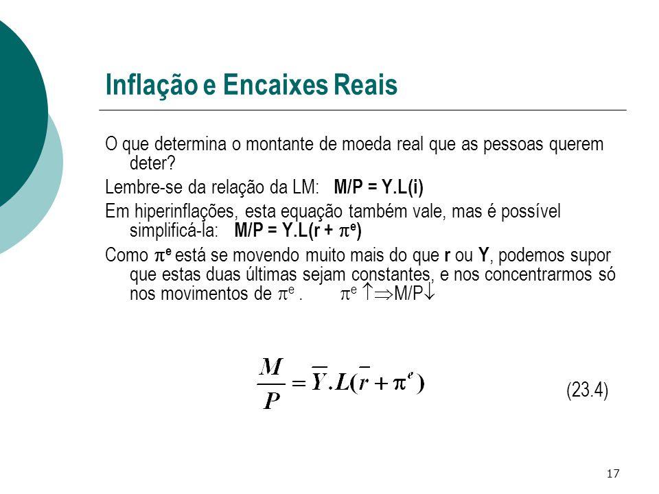 Inflação e Encaixes Reais