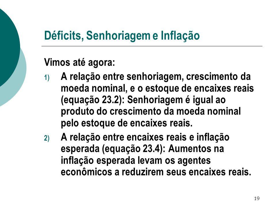 Déficits, Senhoriagem e Inflação