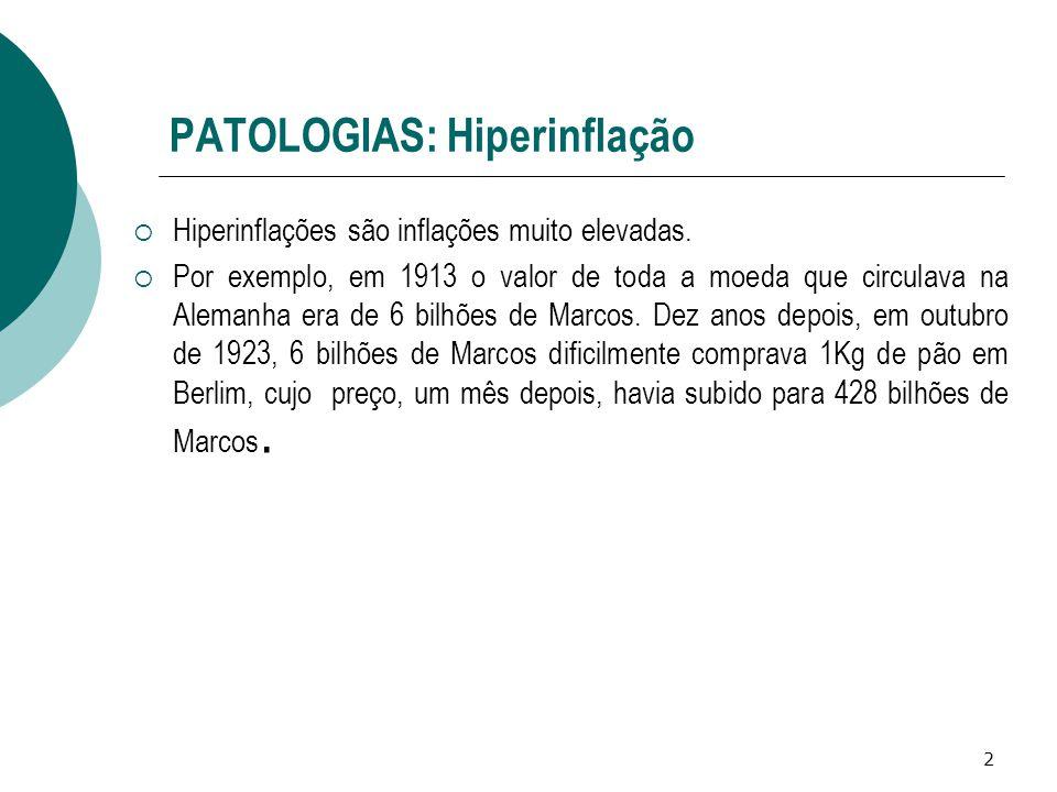 PATOLOGIAS: Hiperinflação