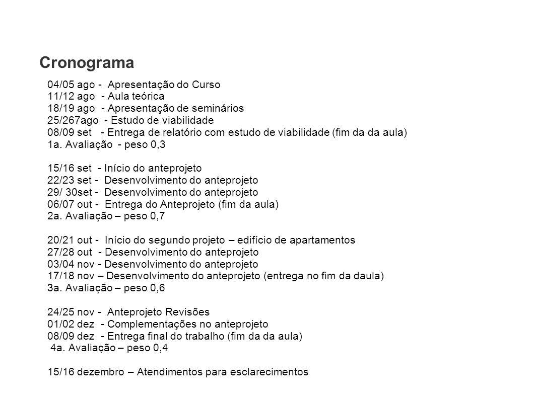Cronograma 04/05 ago - Apresentação do Curso 11/12 ago - Aula teórica