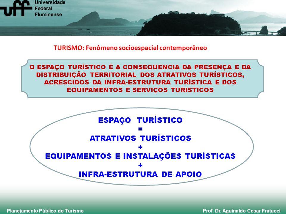 EQUIPAMENTOS E INSTALAÇÕES TURÍSTICAS INFRA-ESTRUTURA DE APOIO