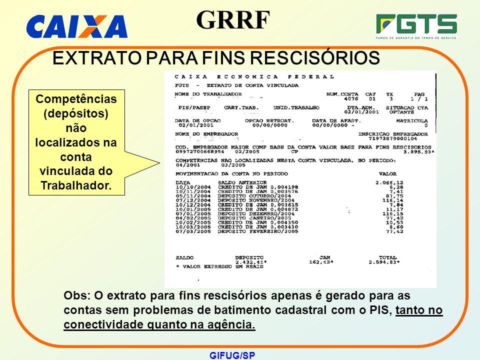 EXTRATO PARA FINS RESCISÓRIOS