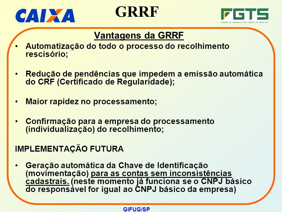 Vantagens da GRRF Automatização do todo o processo do recolhimento rescisório;
