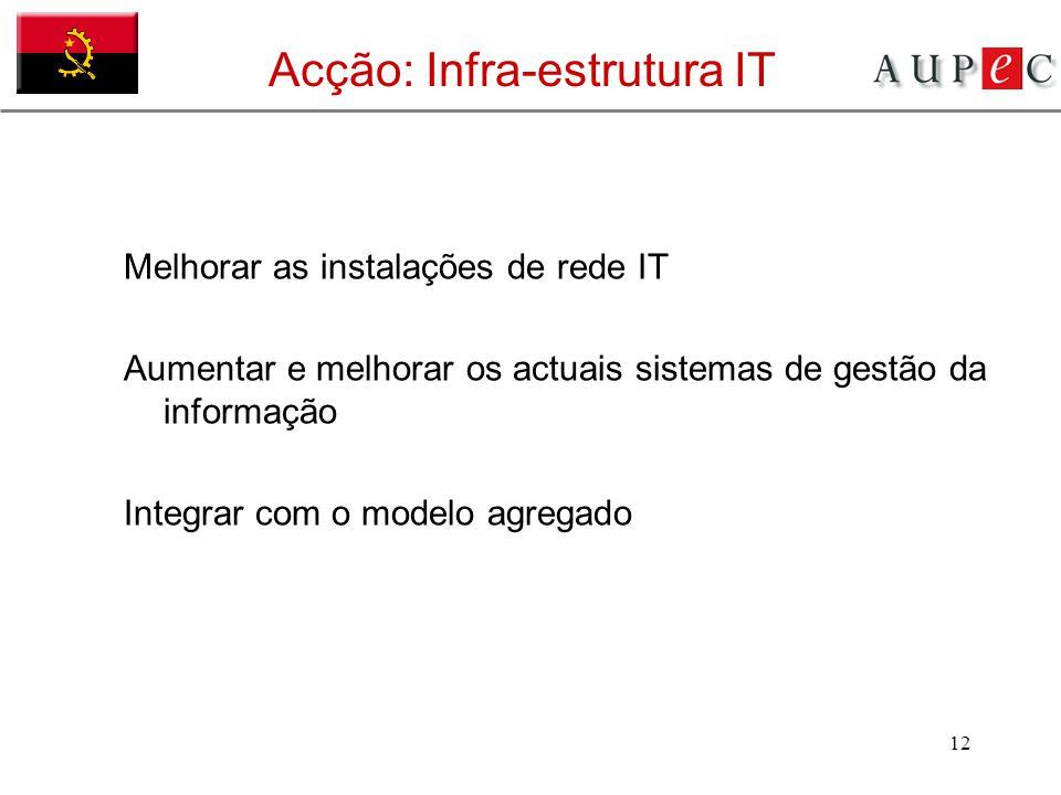 Acção: Infra-estrutura IT
