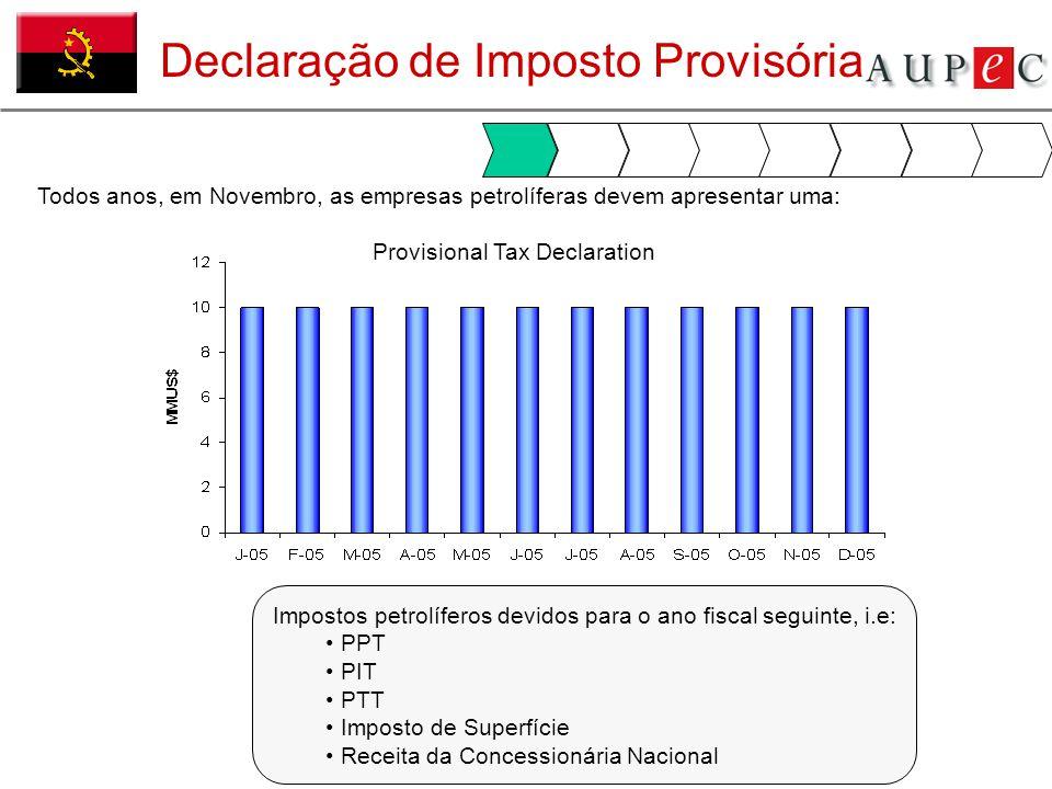 Declaração de Imposto Provisória