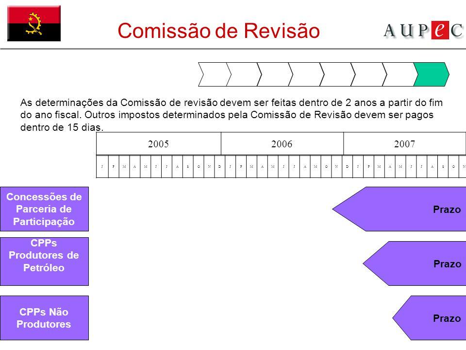 Concessões de Parceria de Participação CPPs Produtores de Petróleo