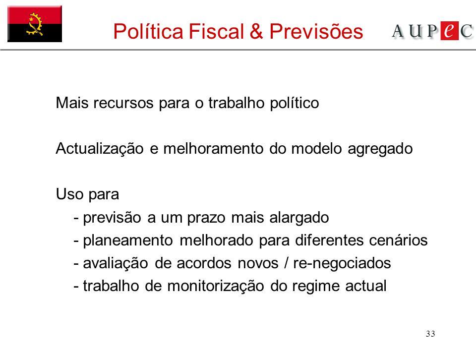 Política Fiscal & Previsões