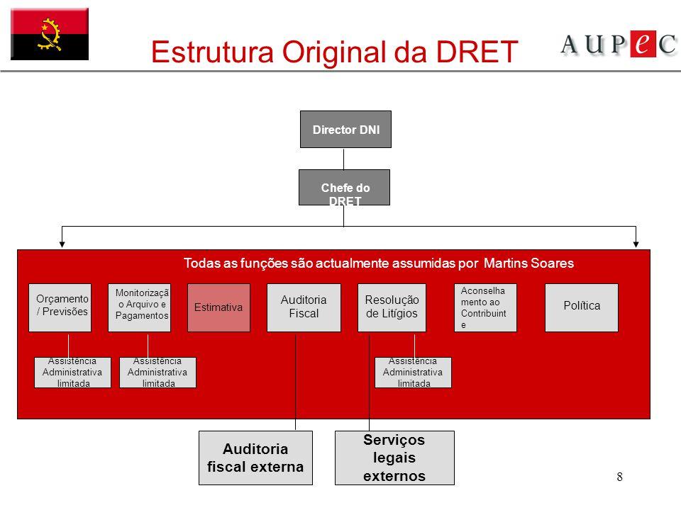Auditoria fiscal externa Serviços legais externos