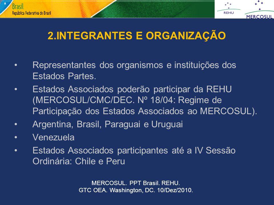 2.INTEGRANTES E ORGANIZAÇÃO