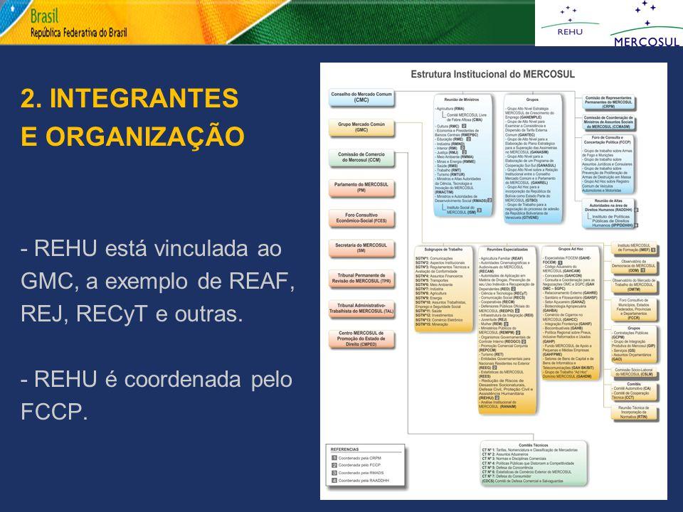2. INTEGRANTES E ORGANIZAÇÃO - REHU está vinculada ao