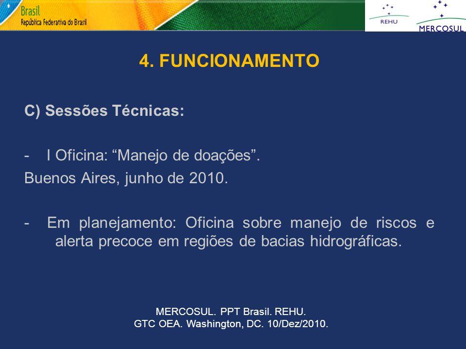 4. FUNCIONAMENTO C) Sessões Técnicas: