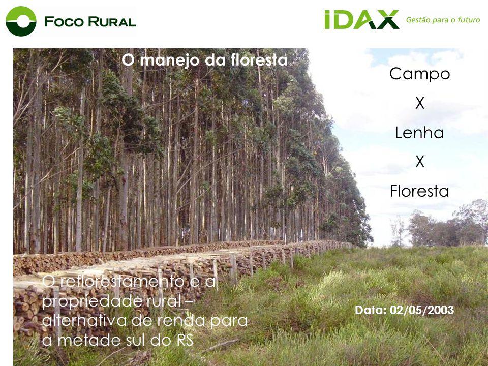 O manejo da floresta Campo X Lenha Floresta