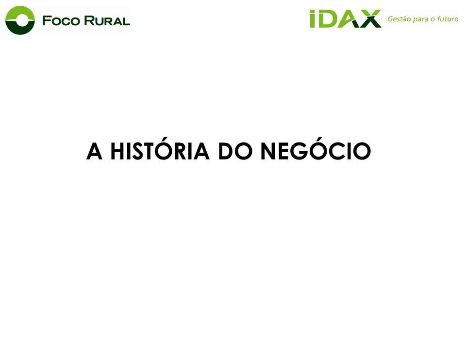 A HISTÓRIA DO NEGÓCIO