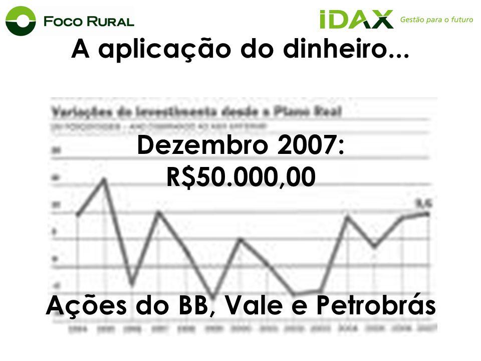 A aplicação do dinheiro. Dezembro 2007: R$50