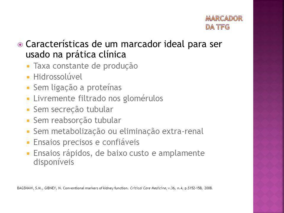 Características de um marcador ideal para ser usado na prática clínica