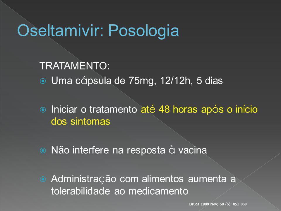 Oseltamivir: Posologia