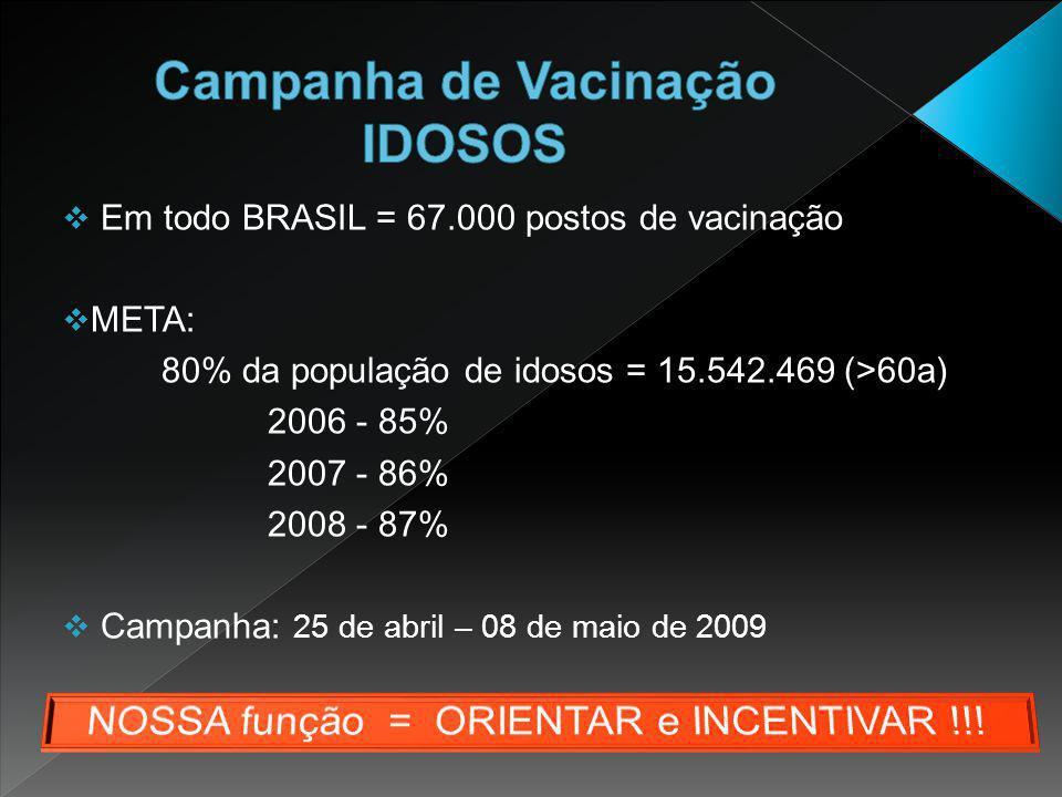 Campanha de Vacinação IDOSOS